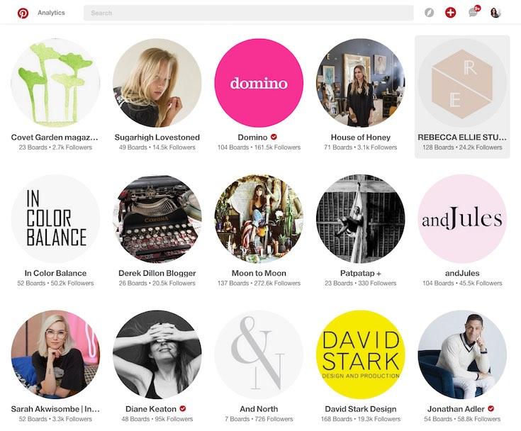 Como usar o Pinterest para decorar sua casa quem eu sigo