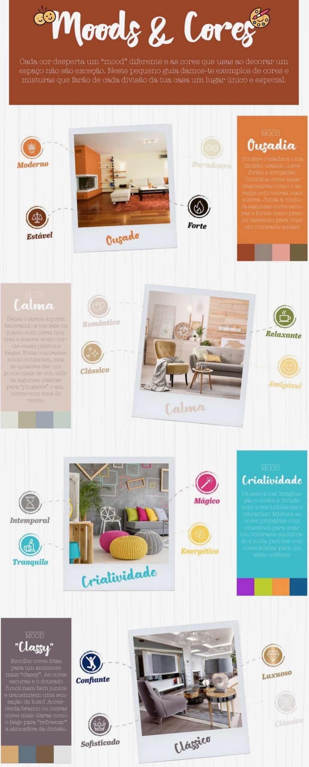 4 combinação de cores e moods na decoração infográfico